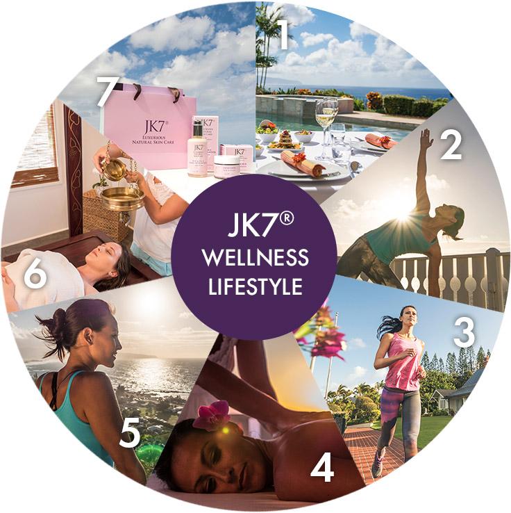 JK7 Wellness Lifestyle